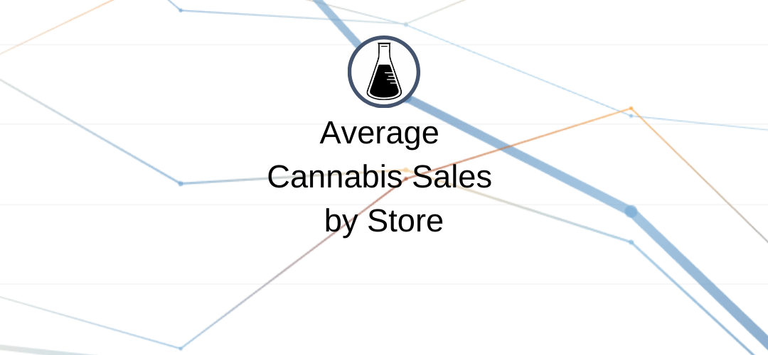 Past Year Average Cannabis Sales by Store